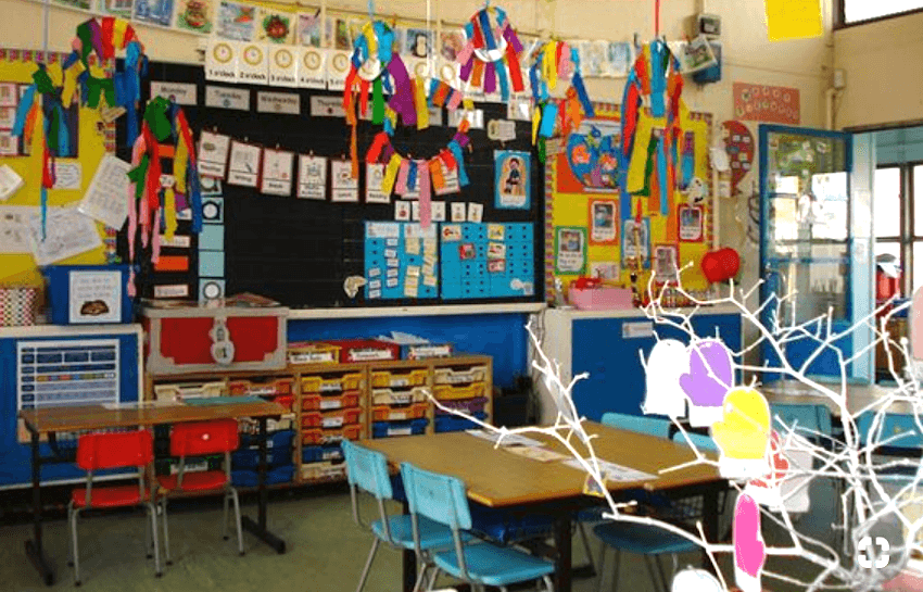 Heavily Decorated Classrooms Disrupt Learning